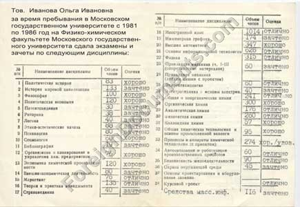 USSR transcript and Diploma